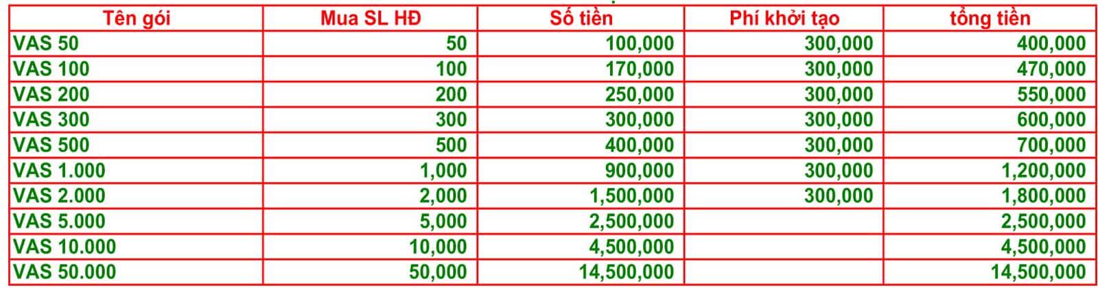Báo giá hóa đơn điện tử ViNa